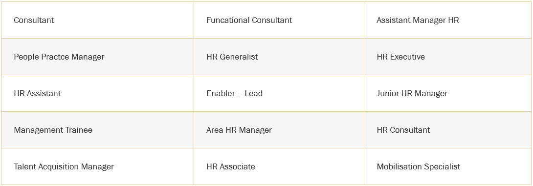 Roles Offered (Last 3 Years)